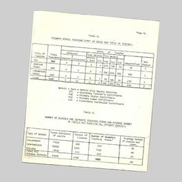 Typewritten education statistics from Swaziland
