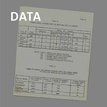 Data, typewritten education statistics from Swaziland